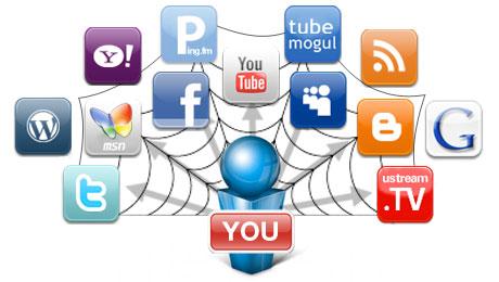 SocialMediaFunnel